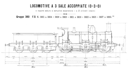 Figurino della FS 380